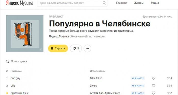 Яндекс назвал самый популярный у челябинцев трек лета