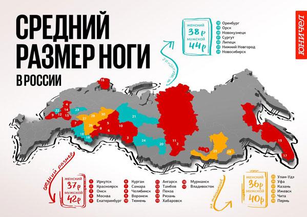 Граждане Уфы имеют самый небольшой размер ноги в РФ