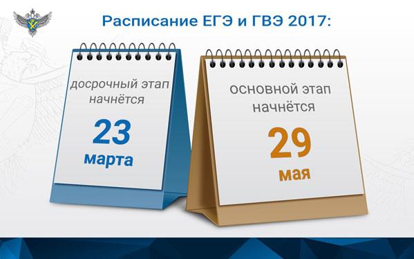 Поездки Трёхгорный Юрюзань ВКонтакте