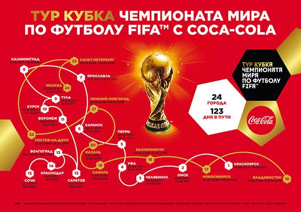 fifa мира кубка 2018 футболу тур чемпионата по