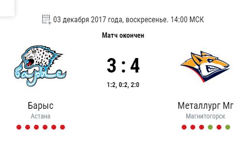 «Металлург» победил «Барыс» в основном матче КХЛ