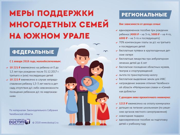 Выплаты по рождению 3 ребенка в челябинской области