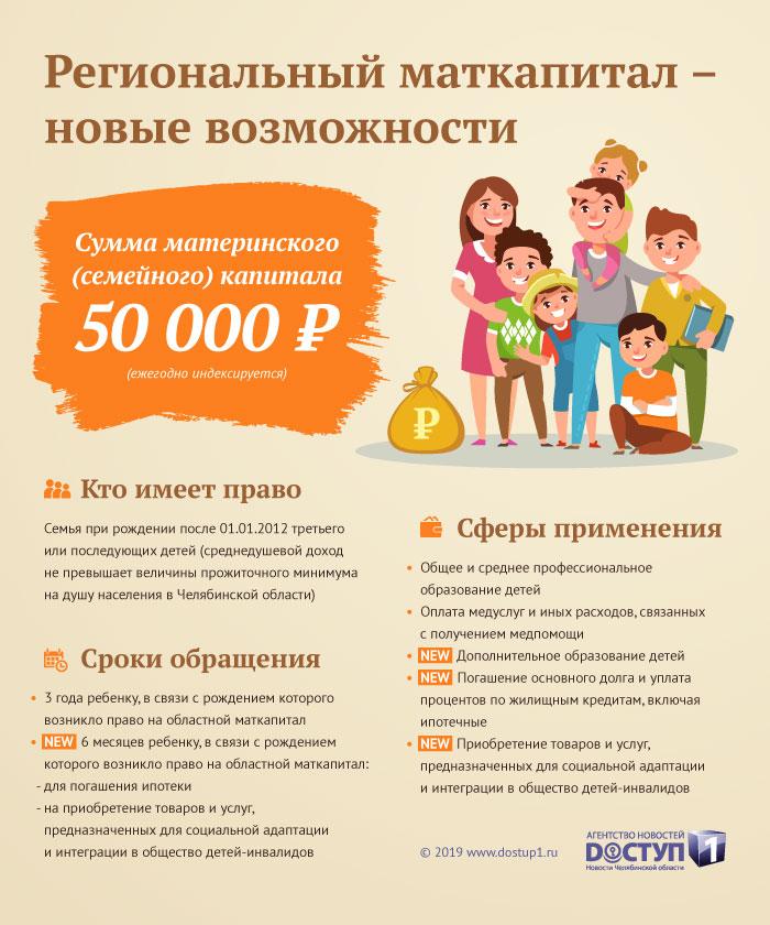 О законах – доступно. На Южном Урале расширены сферы применения регионального маткапитала